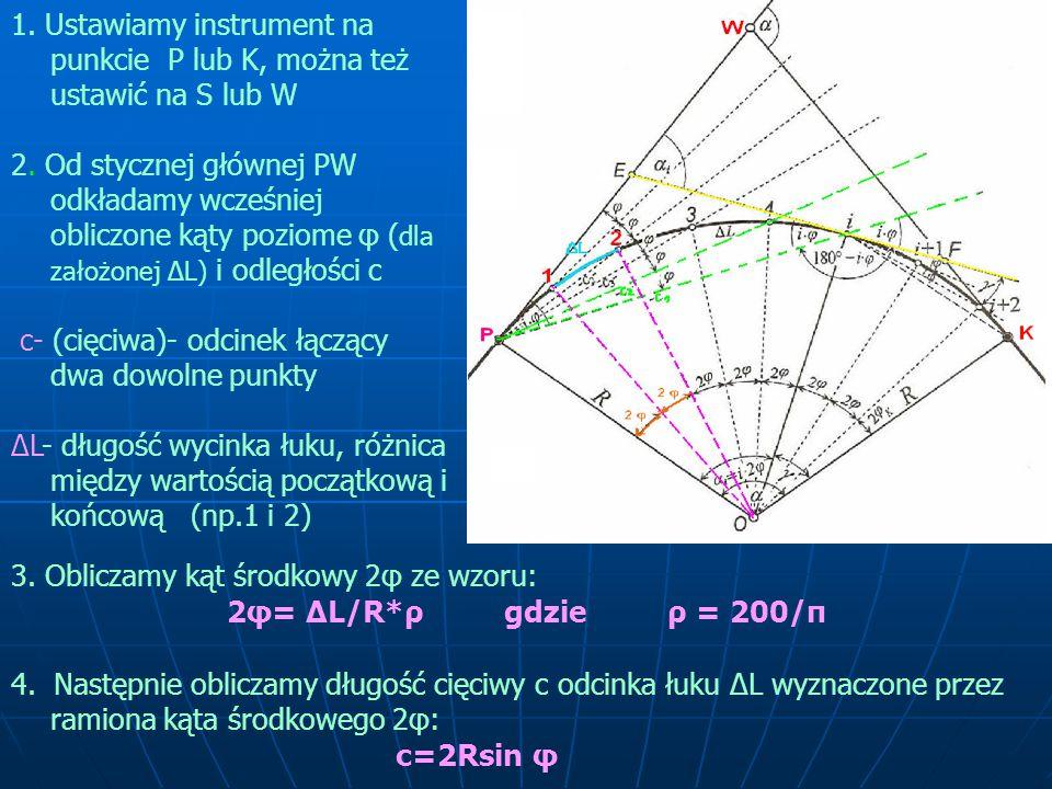 1. Ustawiamy instrument na punkcie P lub K, można też ustawić na S lub W 2. Od stycznej głównej PW odkładamy wcześniej obliczone kąty poziome φ ( dla