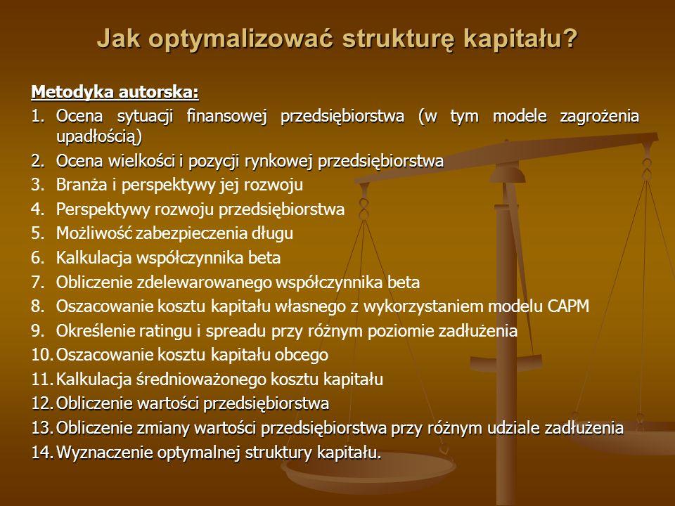 Jak optymalizować strukturę kapitału.