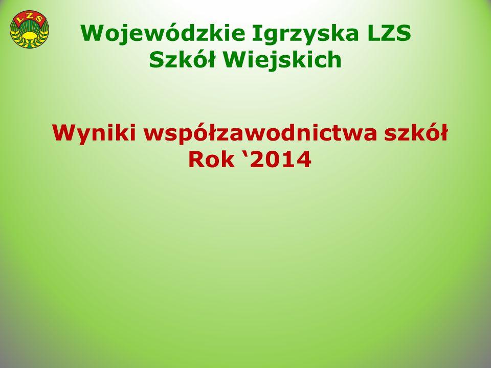 Wojewódzkie Igrzyska LZS Szkół Wiejskich Wyniki współzawodnictwa szkół Rok '2014