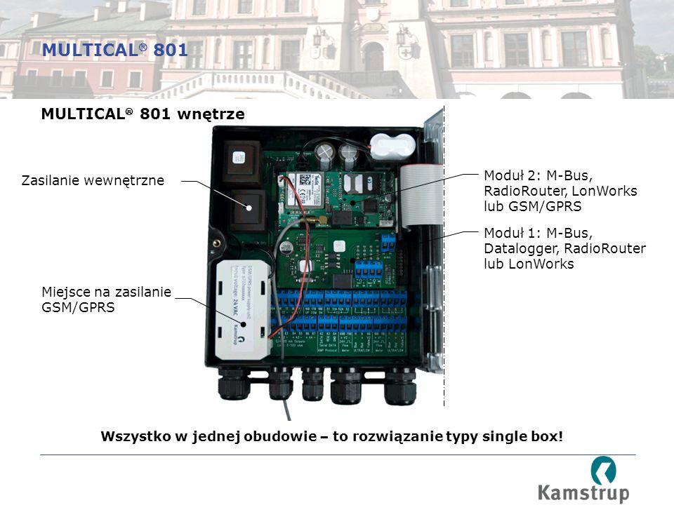MULTICAL  801 wnętrze Wszystko w jednej obudowie – to rozwiązanie typy single box.
