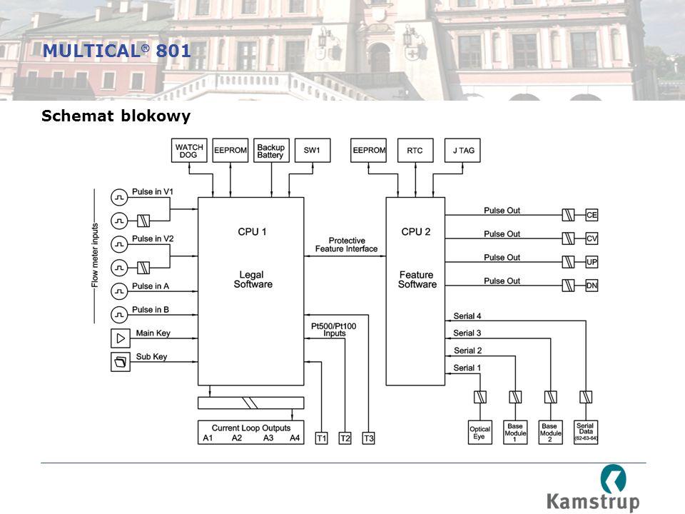 Schemat blokowy MULTICAL  801