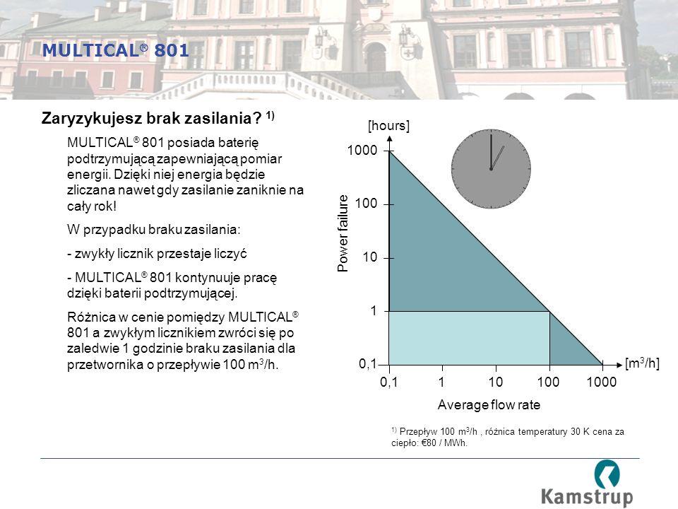 1000 100 10 1 0,1 10001001010,1 [hours] [m 3 /h] Average flow rate Power failure Zaryzykujesz brak zasilania.