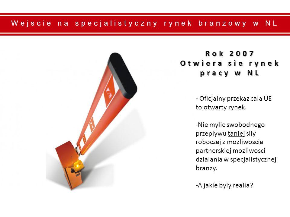 Wejscie na specjalistyczny rynek branzowy w NL - Oficjalny przekaz cala UE to otwarty rynek.