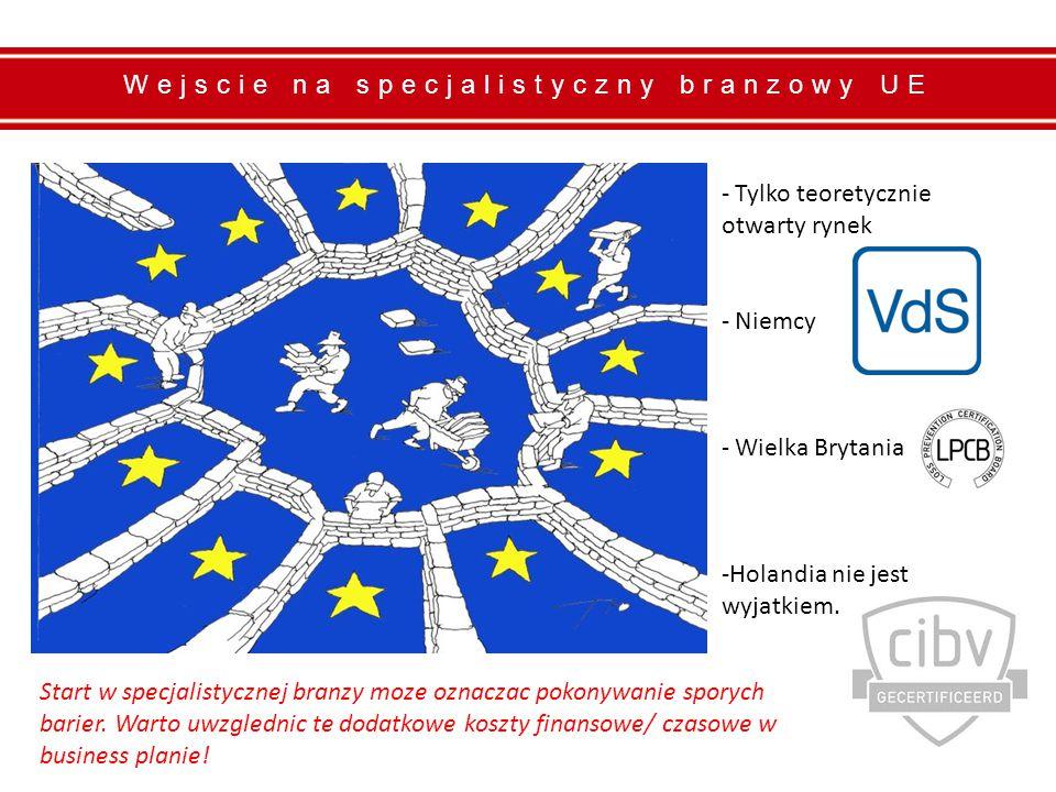 - Tylko teoretycznie otwarty rynek - Niemcy - Wielka Brytania -Holandia nie jest wyjatkiem.