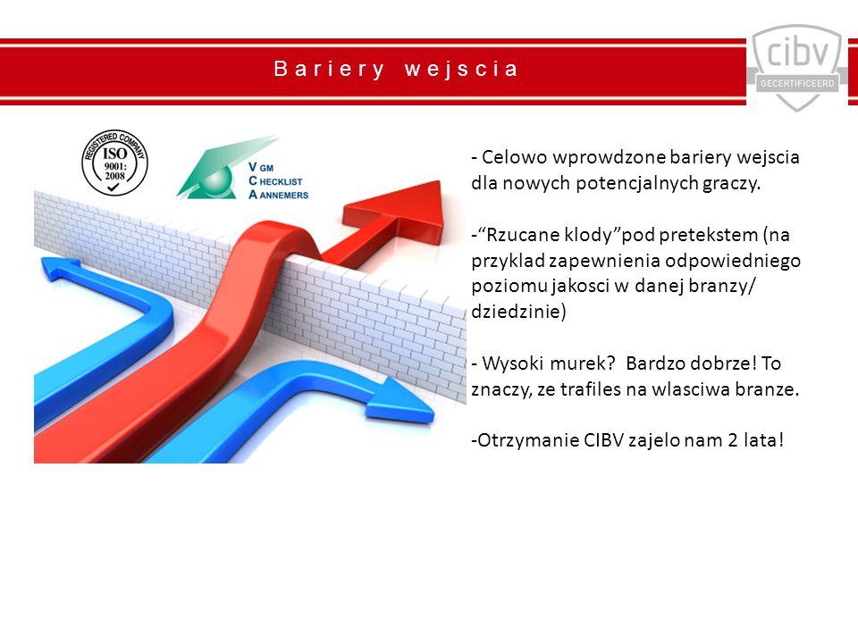 Bariery wejscia - Celowo wprowdzone bariery wejscia dla nowych potencjalnych graczy.