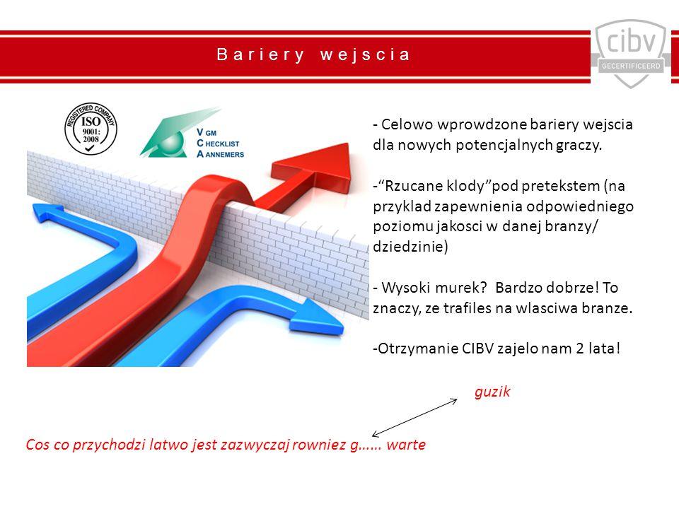 - Celowo wprowdzone bariery wejscia dla nowych potencjalnych graczy.