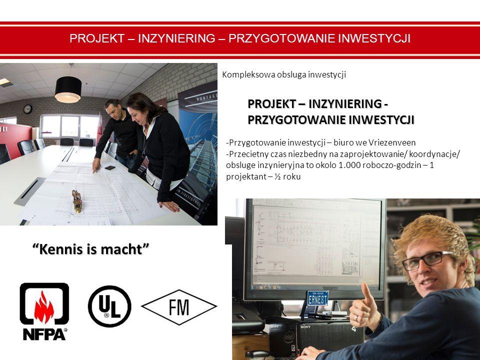 PROJEKT – INZYNIERING – PRZYGOTOWANIE INWESTYCJI Kompleksowa obsluga inwestycji -Przygotowanie inwestycji – biuro we Vriezenveen -Przecietny czas niezbedny na zaprojektowanie/ koordynacje/ obsluge inzynieryjna to okolo 1.000 roboczo-godzin – 1 projektant – ½ roku PROJEKT – INZYNIERING - PRZYGOTOWANIE INWESTYCJI Kennis is macht