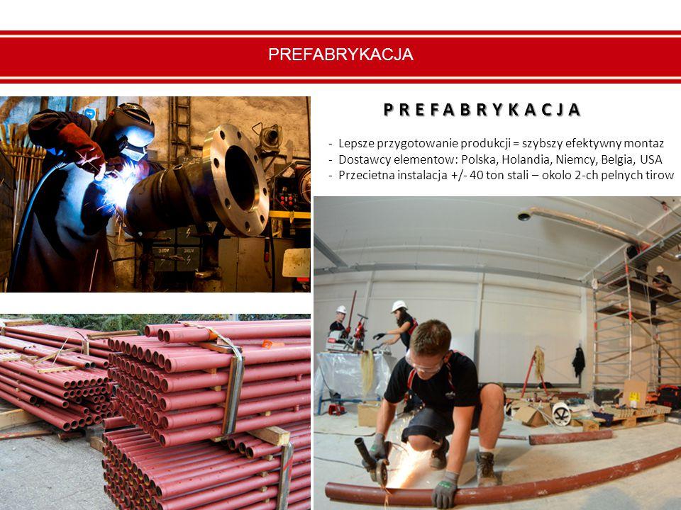 PREFABRYKACJA - Lepsze przygotowanie produkcji = szybszy efektywny montaz - Dostawcy elementow: Polska, Holandia, Niemcy, Belgia, USA - Przecietna instalacja +/- 40 ton stali – okolo 2-ch pelnych tirow PREFABRYKACJA