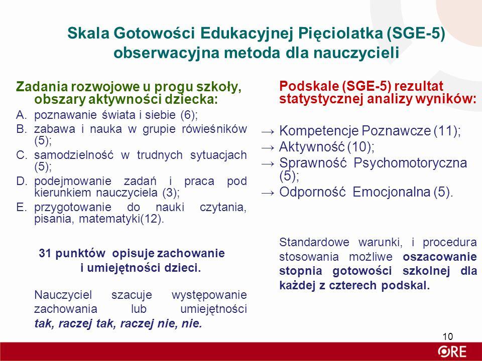 Skala Gotowości Edukacyjnej Pięciolatka (SGE-5) obserwacyjna metoda dla nauczycieli Zadania rozwojowe u progu szkoły, obszary aktywności dziecka: A.po