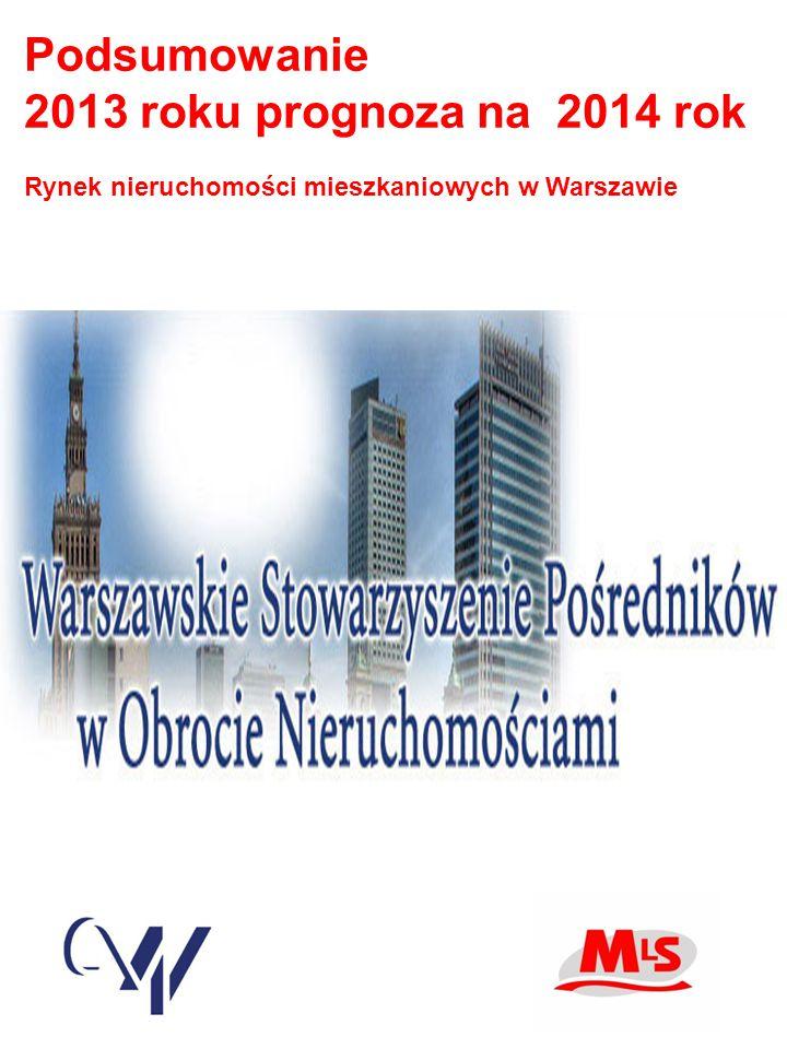 Podsumowanie 2013 roku prognoza na 2014 rok Rynek nieruchomości mieszkaniowych w Warszawie