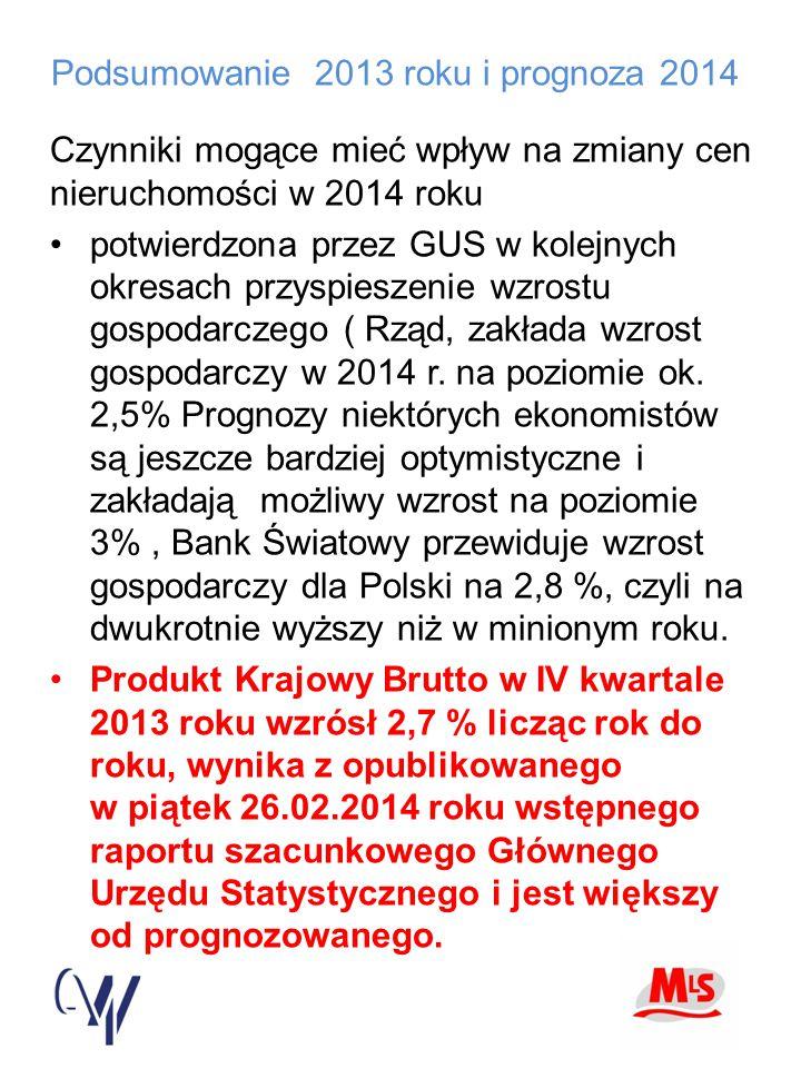 Czynniki mogące mieć wpływ na zmiany cen nieruchomości w 2014 roku potwierdzona przez GUS w kolejnych okresach przyspieszenie wzrostu gospodarczego ( Rząd, zakłada wzrost gospodarczy w 2014 r.