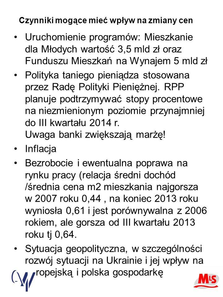 Dane ogólne Podział Warszawy Fot 2 autora Syrena herb miasta Fot 3 Schemat Podział Warszawy na dzielnice