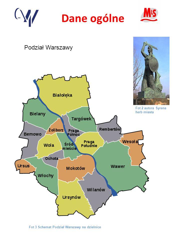 Podział administracyjny / dzielnice Dane poszczególnych dzielnic * akt 2011 rok 1 Mokotów ludność 226 911 powierzchnia 35,4 km2 2 Praga Płd ludność 185 077 powierzchnia 22,4 km2 3 Ursynów ludność 143 935 powierzchnia 43,8 km2 4 Wola ludność 142 025 powierzchnia 19,3 km2 5 Bielany ludność 135 307 powierzchnia 32,3 km2 6 Śródmieście ludność 134 306 powierzchnia 15,6 km2 7 Targówek ludność 122 872 powierzchnia 24,2km2 8 Bemowo ludność 107 197 powierzchnia 25,0 km2 9 Ochota ludność 91 643 powierzchnia 9,7 km2 10 Białołęka ludność 76999 powierzchnia 73, km2 11 Praga Płn 73 207 powierzchnia 11,4km2 12 Wawer ludność 66 094 powierzchnia 79,7 km2 13 Żoliborz ludność 49275 powierzchnia 8,5km2 14 Ursus ludność 47 285 powierzchnia 9,4 km2 15 Włochy ludność 39778 powierzchnia 28,6 km2 16 Rembertów 22 688 powierzchnia 19,3 km2 17 Wesoła ludność 20 749 powierzchnia 22,6 km2 18 Wilanów 15 188 powierzchnia 36,7 km2