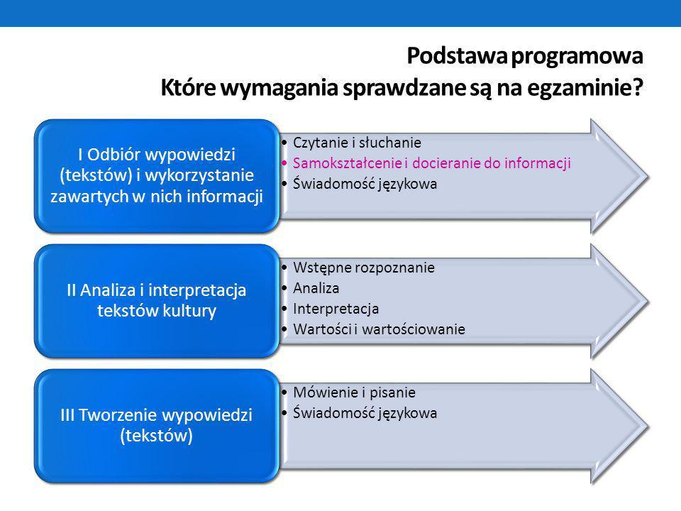 Podstawa programowa Które wymagania sprawdzane są na egzaminie?