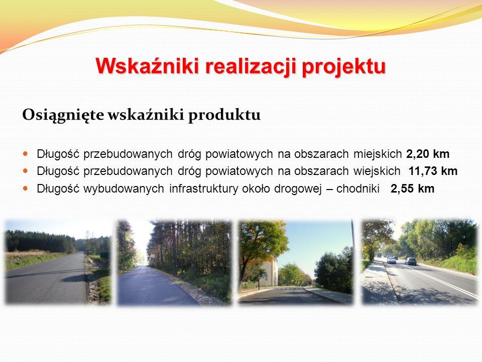 Wskaźniki realizacji projektu Osiągnięte wskaźniki produktu Długość przebudowanych dróg powiatowych na obszarach miejskich 2,20 km Długość przebudowanych dróg powiatowych na obszarach wiejskich 11,73 km Długość wybudowanych infrastruktury około drogowej – chodniki 2,55 km