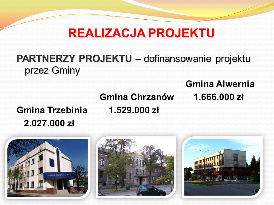 PARTNERZY PROJEKTU – dofinansowanie projektu przez Gminy Gmina Alwernia Gmina Chrzanów 1.666.000 zł Gmina Trzebinia 1.529.000 zł 2.027.000 zł REALIZACJA PROJEKTU