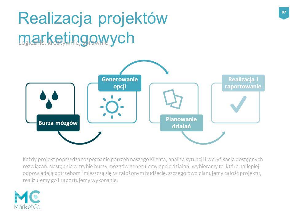 Realizacja projektów marketingowych Logicznie, kreatywnie, sprawnie Burza mózgów Generowanie opcji Planowanie działań Realizacja i raportowanie Każdy projekt poprzedza rozpoznanie potrzeb naszego Klienta, analiza sytuacji i weryfikacja dostępnych rozwiązań.