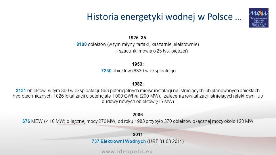 Potencjał hydroenergetyczny Wielkopolski … na przestrzeni wieków Przywilej lokacyjny Poznania, w którym uzyskał on prawo budowania młynów na Warcie, po obu jej brzegach na odcinku 1 mili.