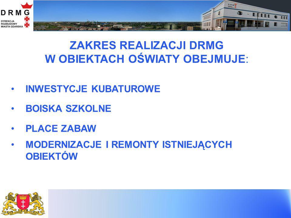 FINANSOWANIE ZADAŃ W OBIEKTACH OŚWIATOWYCH W ZAKRESIE INWESTYCJI – 88 653 563,52 PLN (w tym modernizacje – 55 927 241) REMONTÓW – 34 836 289,44 PLN AWARII – 21 344 439,98 PLN Razem 144 834 291,84 PLN