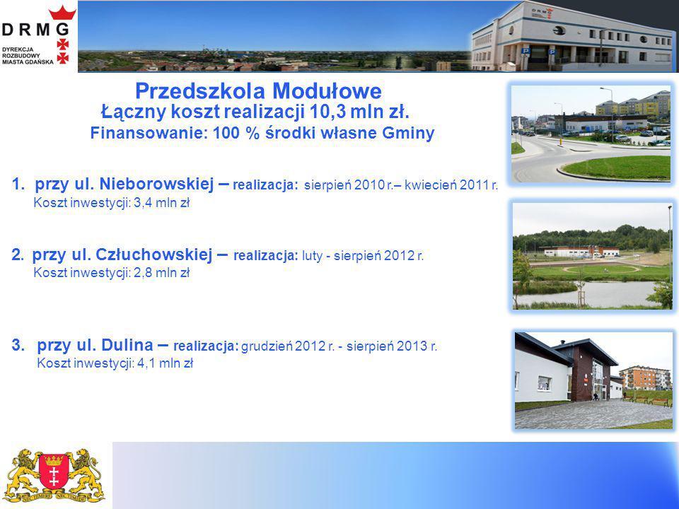 INWESTYCJE KUBATUROWE Budowa 3 Przedszkoli Modułowych: 1.