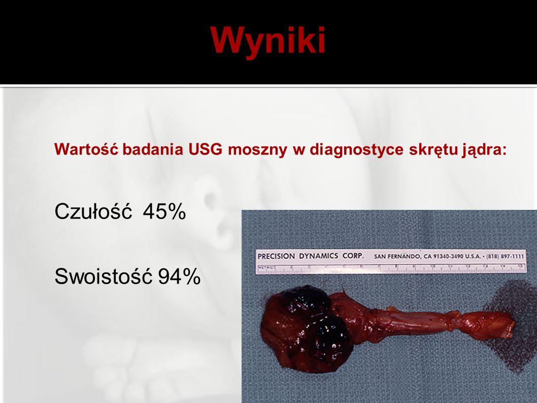 Wyniki Wartość badania USG moszny w diagnostyce skrętu jądra: Czułość 45% Swoistość 94%