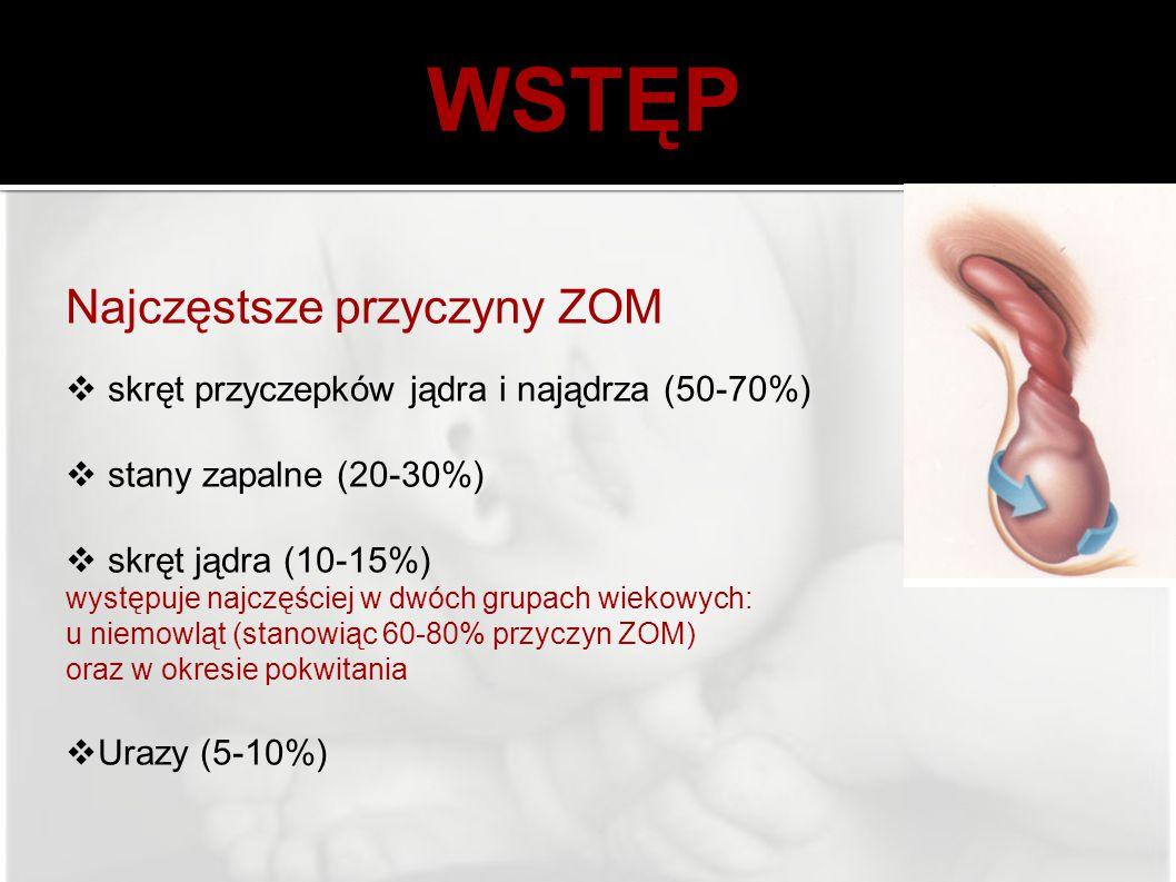 Najczęstsze przyczyny ZOM  skręt przyczepków jądra i najądrza (50-70%)  stany zapalne (20-30%)  skręt jądra (10-15%) występuje najczęściej w dwóch grupach wiekowych: u niemowląt (stanowiąc 60-80% przyczyn ZOM) oraz w okresie pokwitania  Urazy (5-10%) WSTĘP