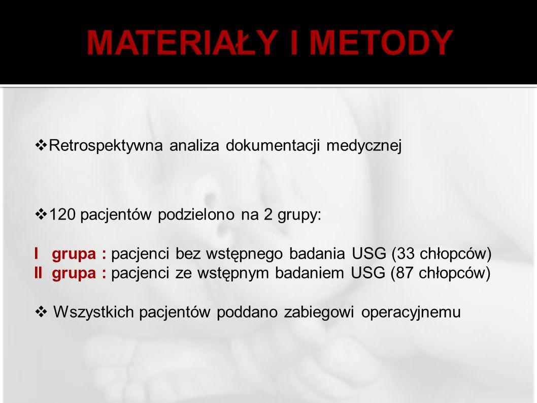  Retrospektywna analiza dokumentacji medycznej  120 pacjentów podzielono na 2 grupy: I grupa : pacjenci bez wstępnego badania USG (33 chłopców) II grupa : pacjenci ze wstępnym badaniem USG (87 chłopców)  Wszystkich pacjentów poddano zabiegowi operacyjnemu