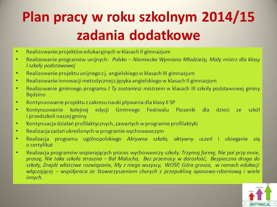 Plan pracy w roku szkolnym 2014/15 zadania dodatkowe Realizowanie projektów edukacyjnych w klasach II gimnazjum Realizowanie programów unijnych: Polsk