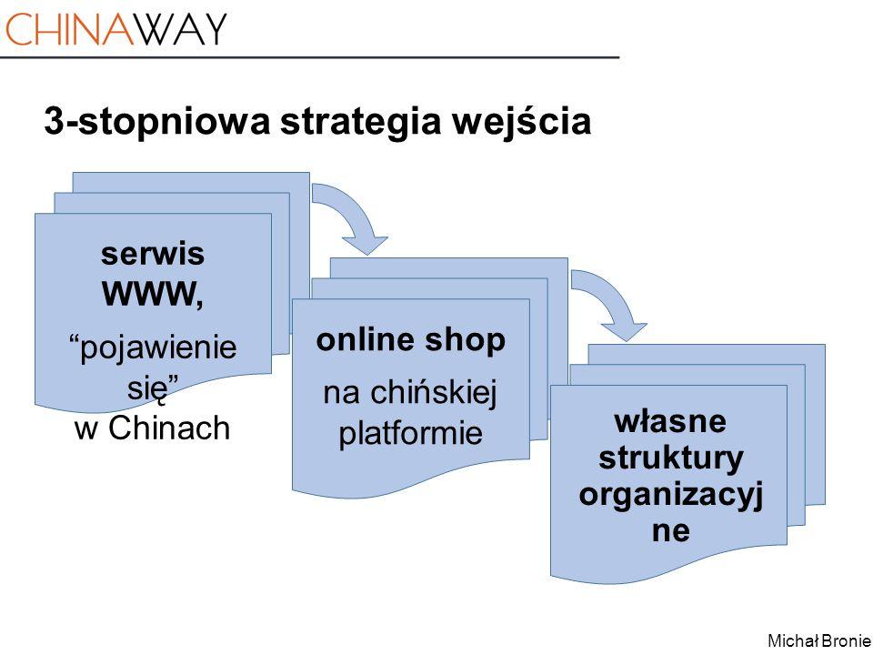 """Michał Broniek 3-stopniowa strategia wejścia serwis WWW, """"pojawienie się"""" w Chinach online shop na chińskiej platformie własne struktury organizacyj n"""