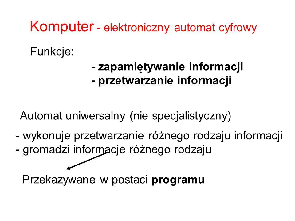 Ogólne zasady działania komputera Układy liczbowe Funkcjonowanie komputera opiera się na działaniach liczbowych przy czym jako układ podstawowy zapisu