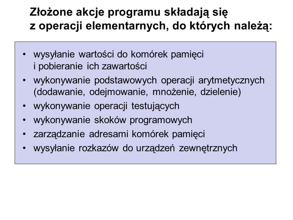 Schemat działania komputera Działanie komputera opiera się na wykonywaniu: kolejnych akcji danego programu, który zapisany jest w postaci tzw. kodu ma