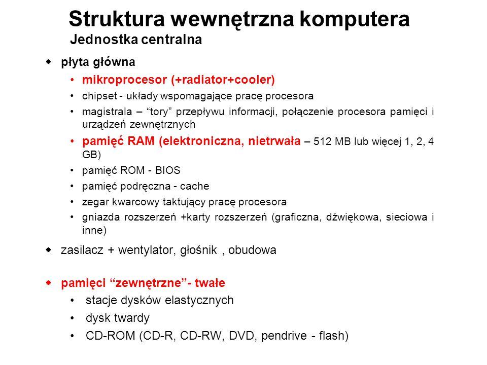 W skład komputera PC wchodzą: jednostka centralna w obudowie – płyta główna - elektronika (także mechanika np. wentylator, napędy dyskowe), układy zas