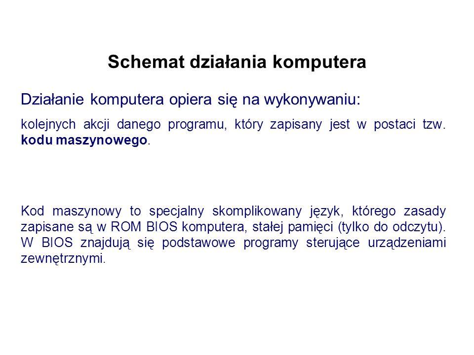 numeracja znaków - tablica kodowa kod ASCII (ISO7) - American Standard Code for Information Interchange 0  31- kontrolne 32  126 - numeryczne 127- k