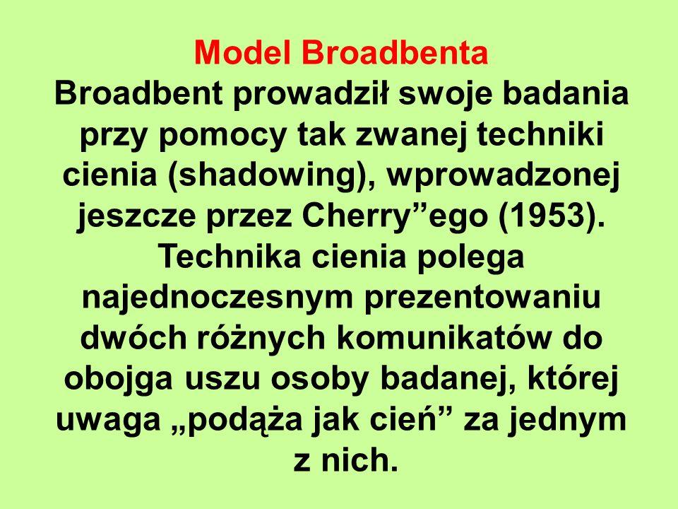 Model Broadbenta Broadbent prowadził swoje badania przy pomocy tak zwanej techniki cienia (shadowing), wprowadzonej jeszcze przez Cherry ego (1953).