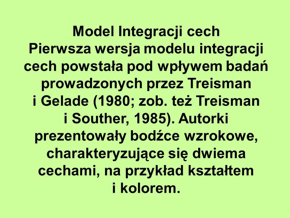 Model Integracji cech Pierwsza wersja modelu integracji cech powstała pod wpływem badań prowadzonych przez Treisman i Gelade (1980; zob.