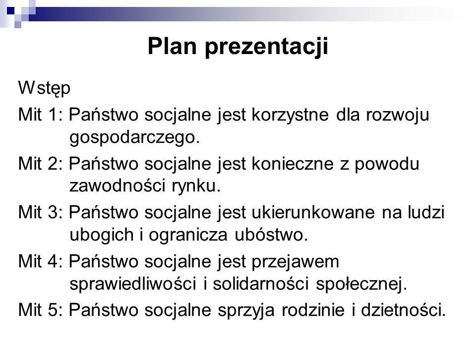 Plan prezentacji Wstęp Mit 1: Państwo socjalne jest korzystne dla rozwoju gospodarczego.
