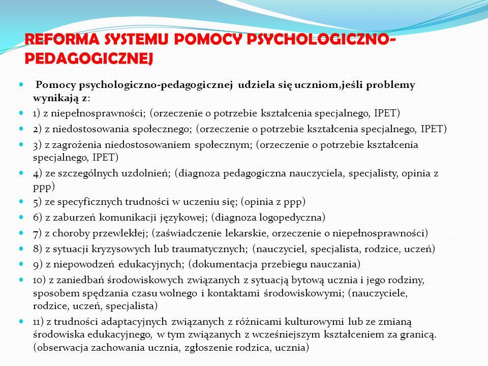 REFORMA SYSTEMU POMOCY PSYCHOLOGICZNO- PEDAGOGICZNEJ Pomocy psychologiczno-pedagogicznej udziela się uczniom,jeśli problemy wynikają z: 1) z niepełnos