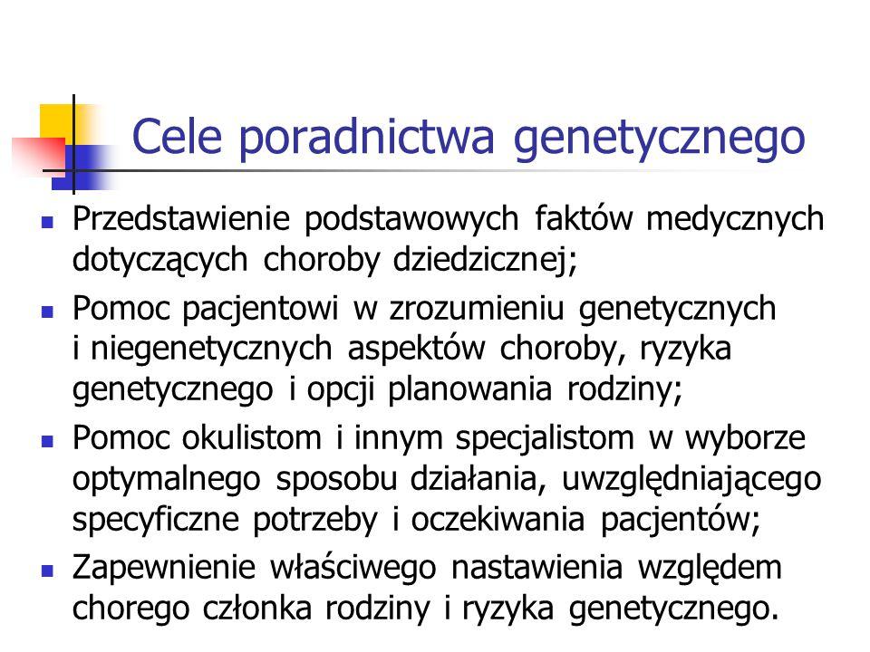 Cele poradnictwa genetycznego Przedstawienie podstawowych faktów medycznych dotyczących choroby dziedzicznej; Pomoc pacjentowi w zrozumieniu genetycznych i niegenetycznych aspektów choroby, ryzyka genetycznego i opcji planowania rodziny; Pomoc okulistom i innym specjalistom w wyborze optymalnego sposobu działania, uwzględniającego specyficzne potrzeby i oczekiwania pacjentów; Zapewnienie właściwego nastawienia względem chorego członka rodziny i ryzyka genetycznego.