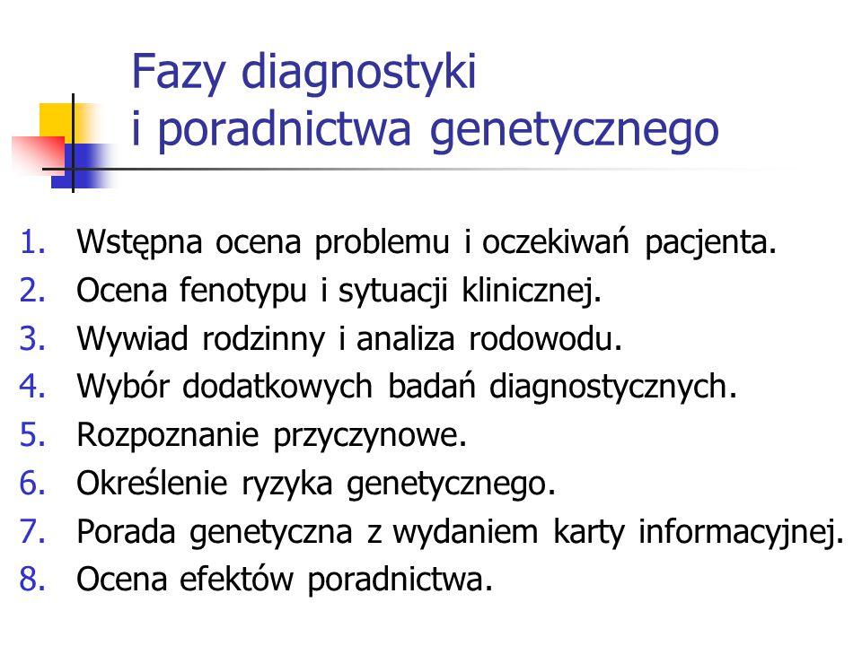 Fazy diagnostyki i poradnictwa genetycznego 1.Wstępna ocena problemu i oczekiwań pacjenta. 2.Ocena fenotypu i sytuacji klinicznej. 3.Wywiad rodzinny i