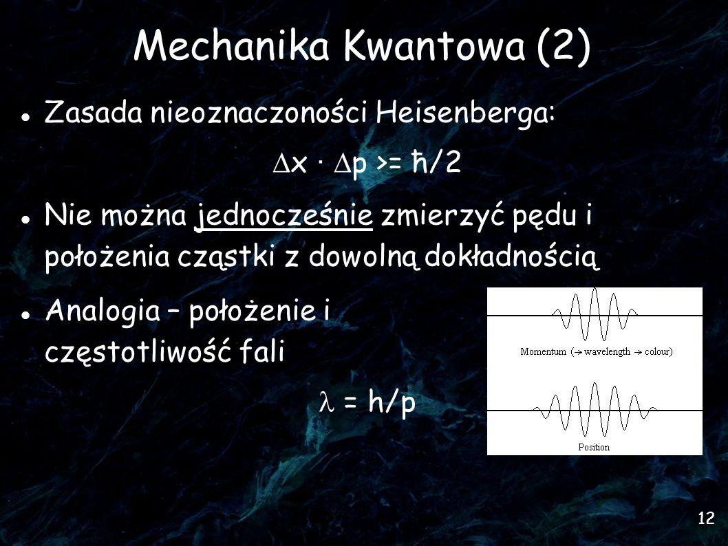 12 Mechanika Kwantowa (2)  Zasada nieoznaczoności Heisenberga:  x ·  p >= ħ/2 Nie można jednocześnie zmierzyć pędu i położenia cząstki z dowolną dokładnością Analogia – położenie i częstotliwość fali = h/p