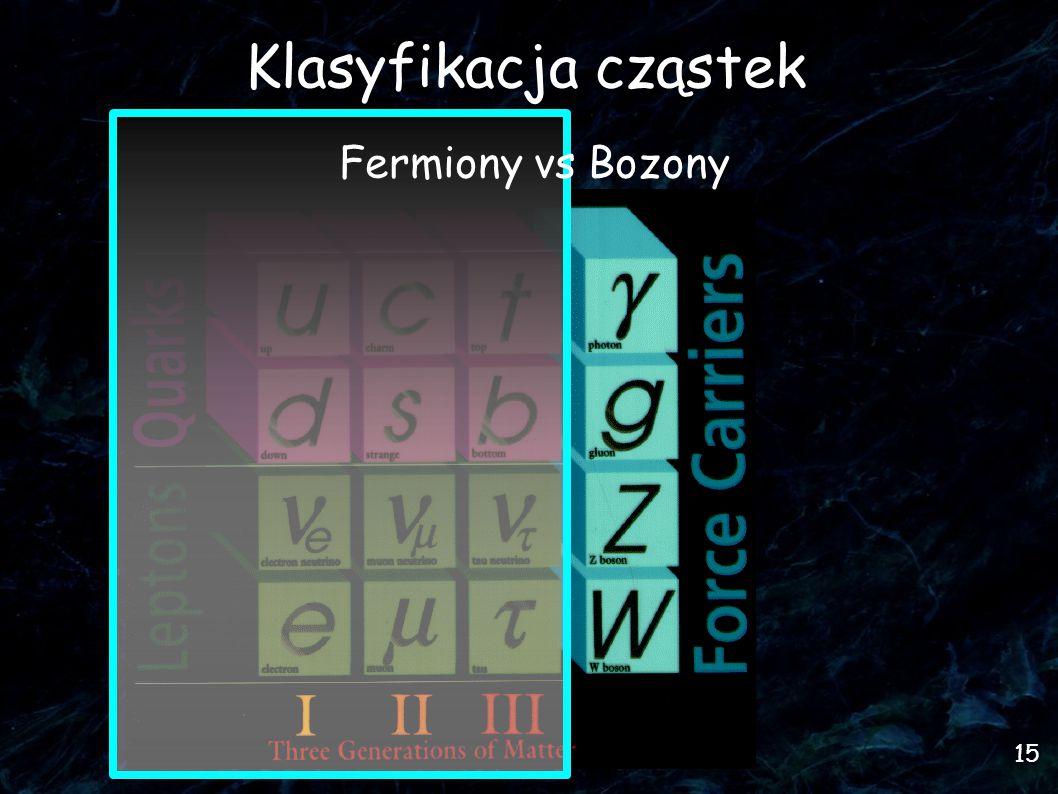 15 Klasyfikacja cząstek Fermiony vs Bozony