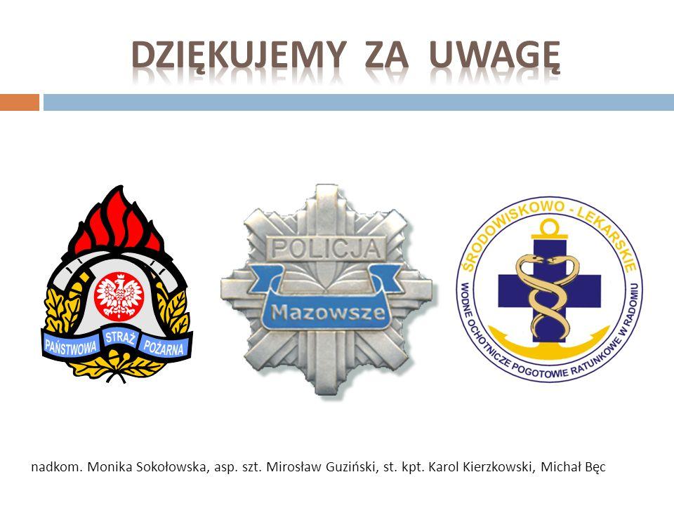 2014-11-19 20 Pogotowie ratunkowe – 999 Straż Pożarna – 998 Policja – 997 WOPR – 0 601 100 100