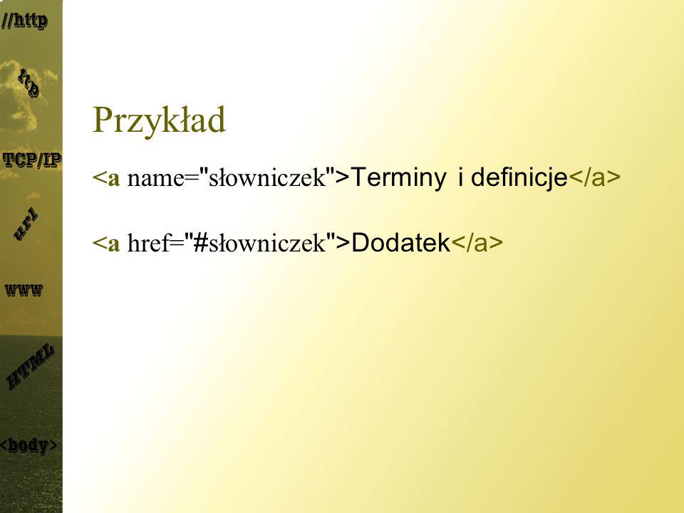 Przykład Terminy i definicje Dodatek