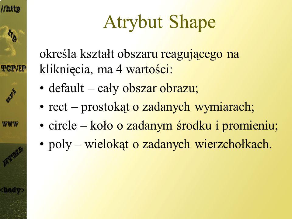 Atrybut Shape określa kształt obszaru reagującego na kliknięcia, ma 4 wartości: default – cały obszar obrazu; rect – prostokąt o zadanych wymiarach; circle – koło o zadanym środku i promieniu; poly – wielokąt o zadanych wierzchołkach.