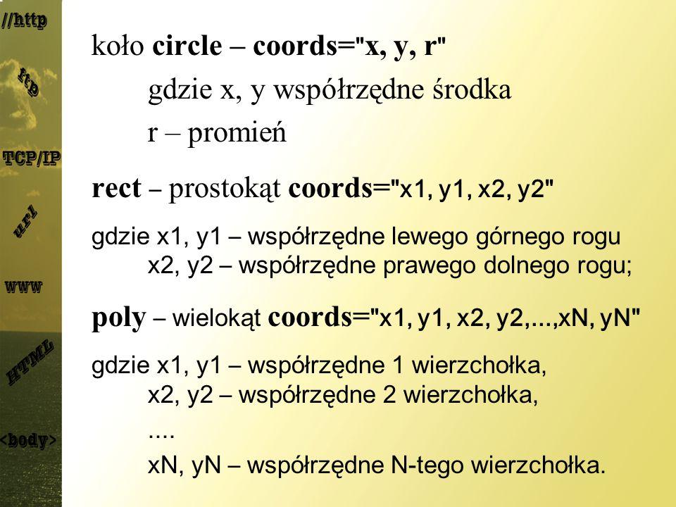 koło circle – coords=