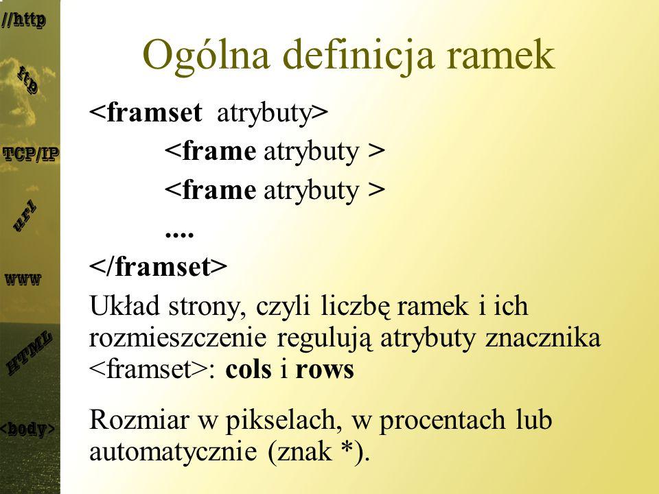 Ogólna definicja ramek.... Układ strony, czyli liczbę ramek i ich rozmieszczenie regulują atrybuty znacznika : cols i rows Rozmiar w pikselach, w proc
