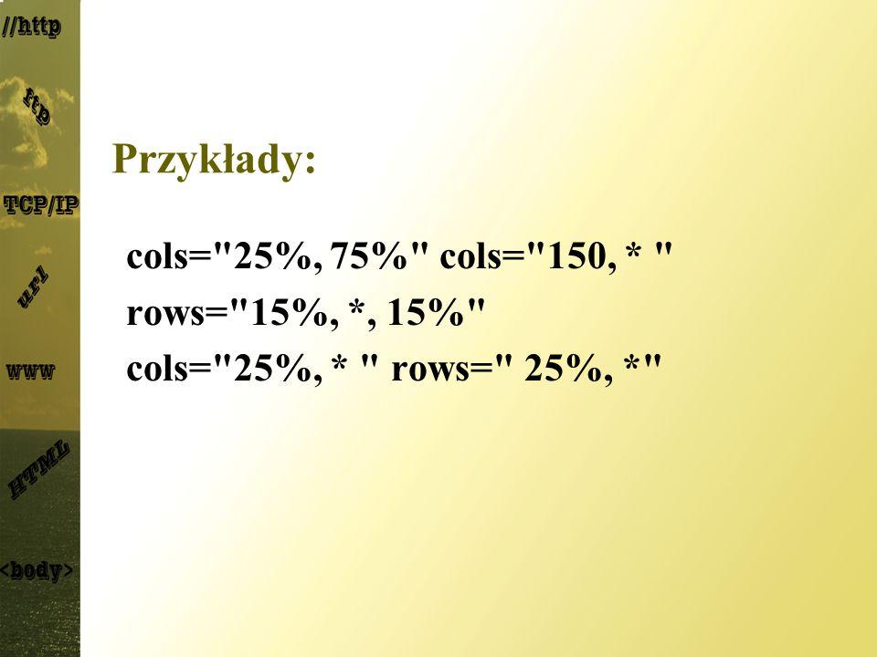 Przykłady: cols= 25%, 75% cols= 150, * rows= 15%, *, 15% cols= 25%, * rows= 25%, *