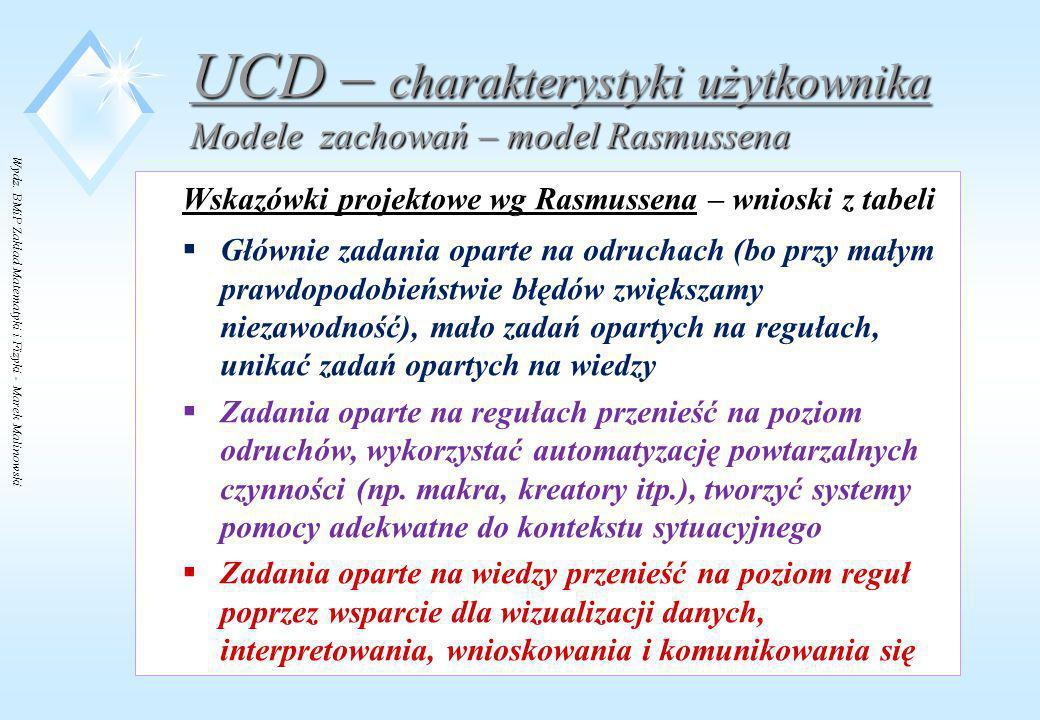 Wydz. BMiP Zakład Matematyki i Fizyki - Marek Malinowski UCD – charakterystyki użytkownika Modele zachowań – model Rasmussena Wskazówki projektowe wg