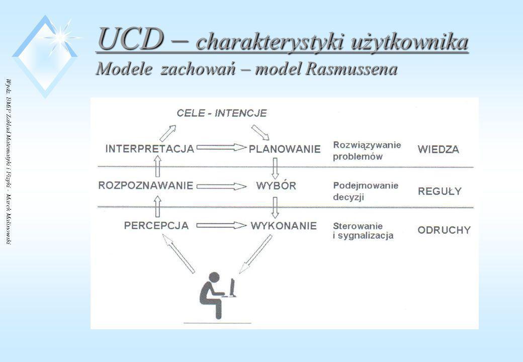 Wydz. BMiP Zakład Matematyki i Fizyki - Marek Malinowski UCD – charakterystyki użytkownika Modele zachowań – model Rasmussena