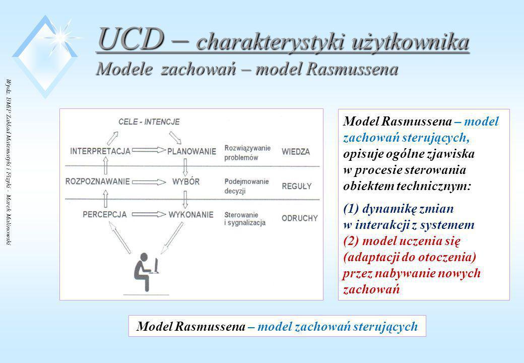 Wydz. BMiP Zakład Matematyki i Fizyki - Marek Malinowski Model Rasmussena – model zachowań sterujących, opisuje ogólne zjawiska w procesie sterowania